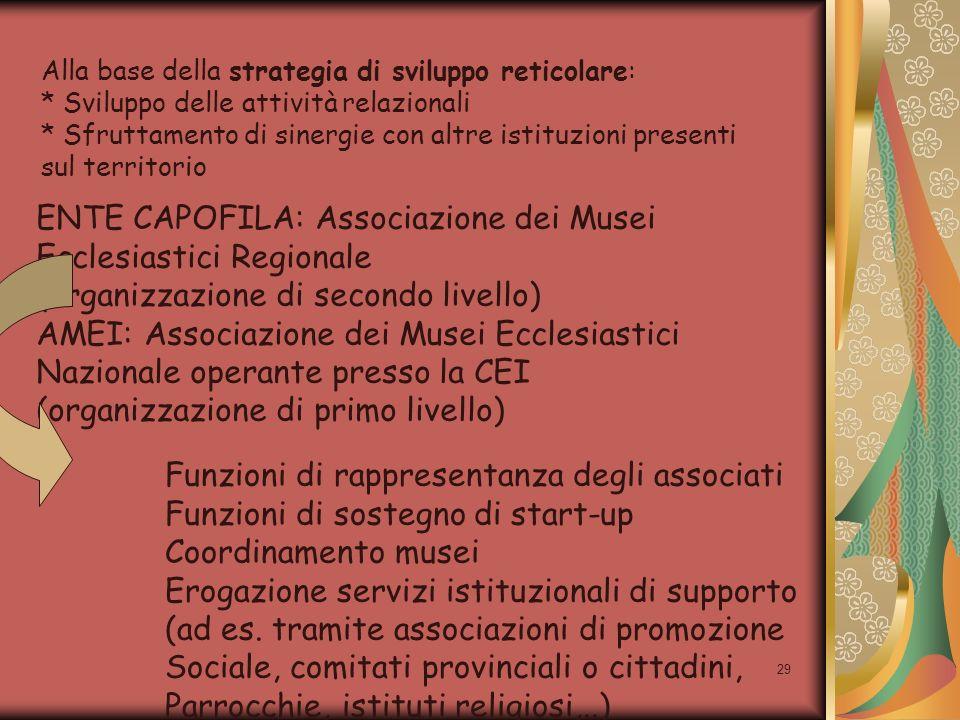 29 Alla base della strategia di sviluppo reticolare: * Sviluppo delle attività relazionali * Sfruttamento di sinergie con altre istituzioni presenti s