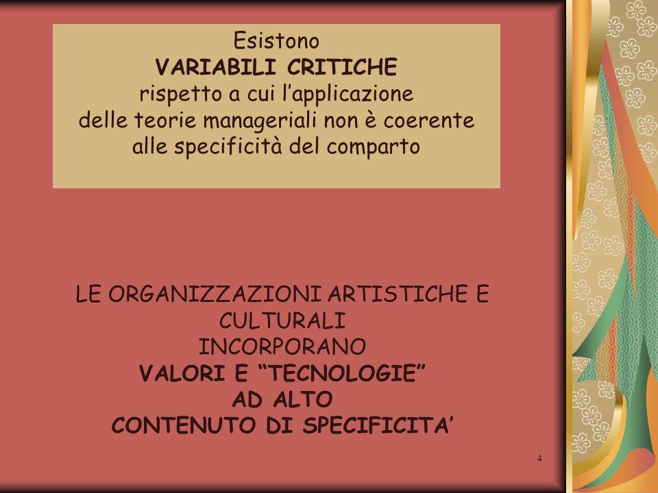 4 Esistono VARIABILI CRITICHE rispetto a cui lapplicazione delle teorie manageriali non è coerente alle specificità del comparto LE ORGANIZZAZIONI ART
