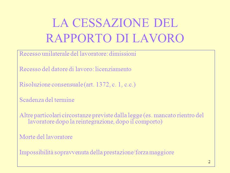 13 IL GIUSTIFICATO MOTIVO SOGGETTIVO (artt.3 L. n.