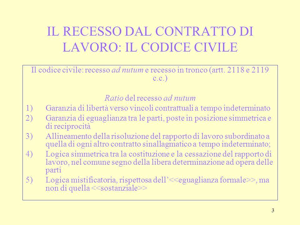 4 LE DIMISSIONI Artt.2118 e 2119 c.c. L. n. 188/2007 (contro le c.d.