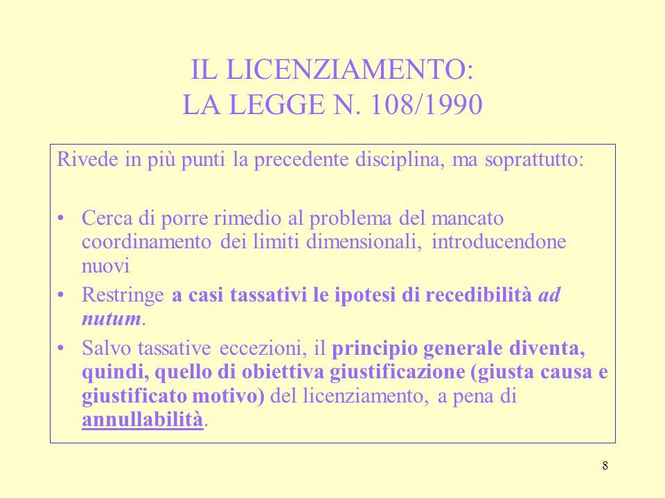 9 I VIZI DEL LICENZIAMENTO Licenziamento senza g.c.