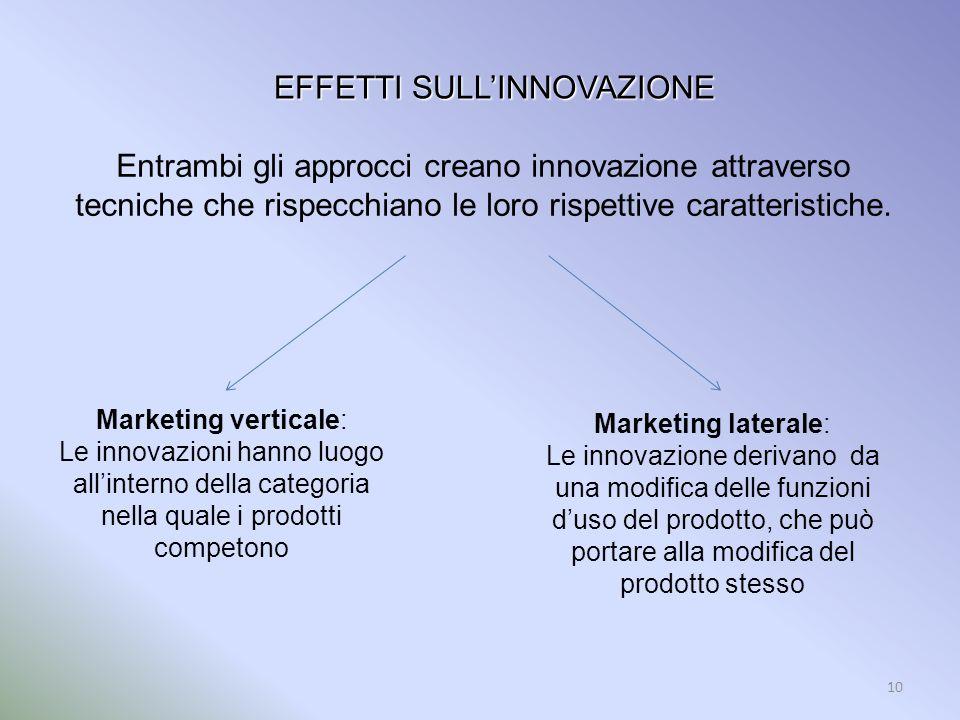 10 EFFETTI SULLINNOVAZIONE Entrambi gli approcci creano innovazione attraverso tecniche che rispecchiano le loro rispettive caratteristiche. Marketing