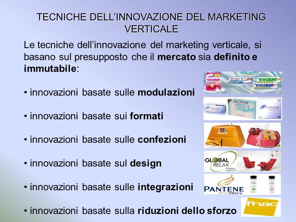11 TECNICHE DELLINNOVAZIONE DEL MARKETING VERTICALE Le tecniche dellinnovazione del marketing verticale, si basano sul presupposto che il mercato sia