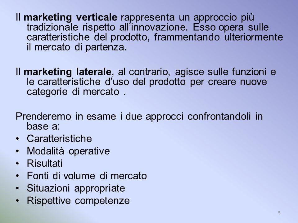 3 Il marketing verticale rappresenta un approccio più tradizionale rispetto allinnovazione. Esso opera sulle caratteristiche del prodotto, frammentand