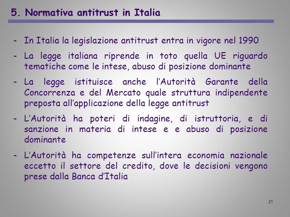 21 -In Italia la legislazione antitrust entra in vigore nel 1990 -La legge italiana riprende in toto quella UE riguardo tematiche come le intese, abus