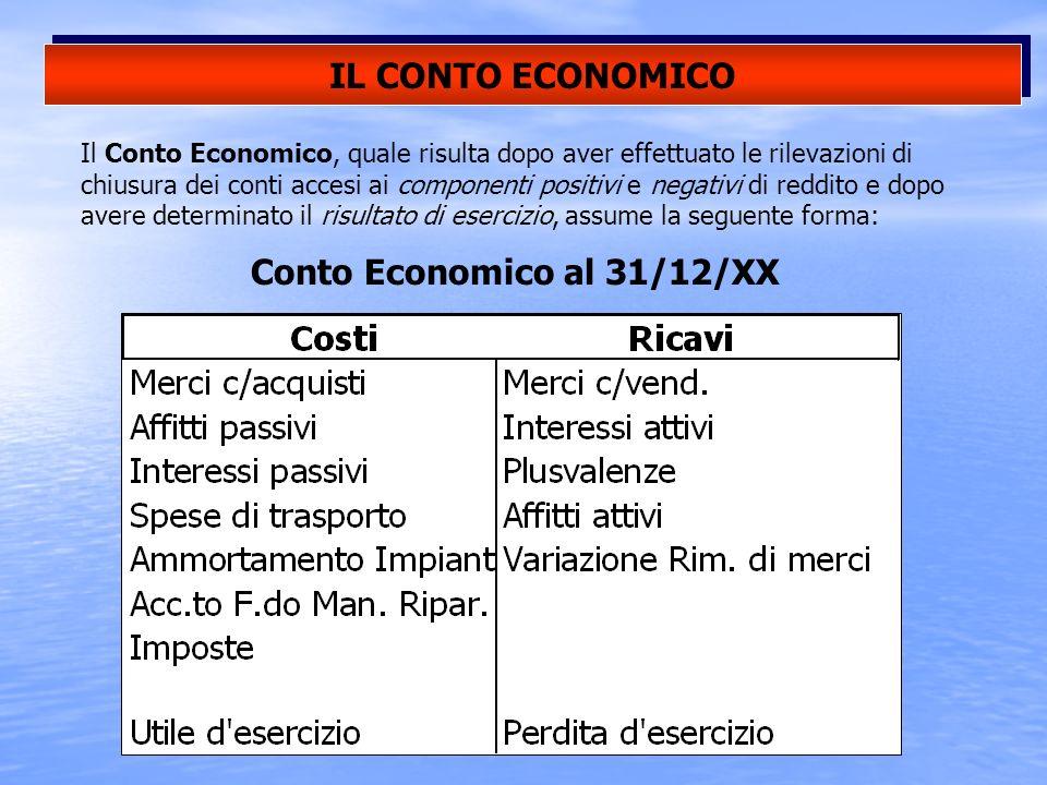 Il Conto Economico, quale risulta dopo aver effettuato le rilevazioni di chiusura dei conti accesi ai componenti positivi e negativi di reddito e dopo avere determinato il risultato di esercizio, assume la seguente forma: IL CONTO ECONOMICO Conto Economico al 31/12/XX