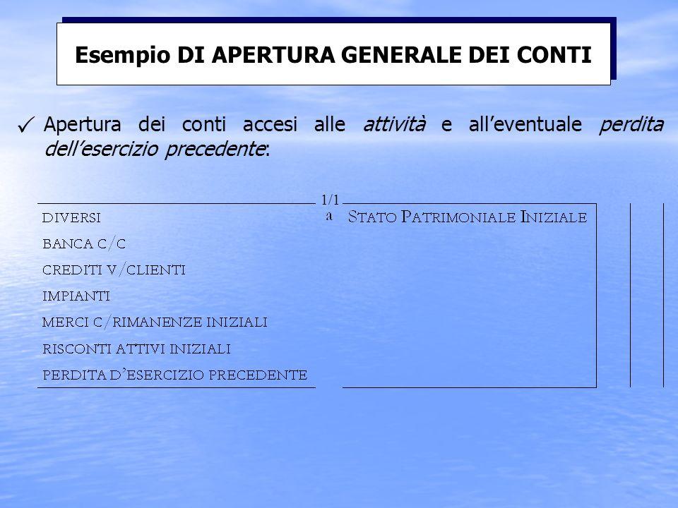 Esempio DI APERTURA GENERALE DEI CONTI Apertura dei conti accesi alle attività e alleventuale perdita dellesercizio precedente: 1/1