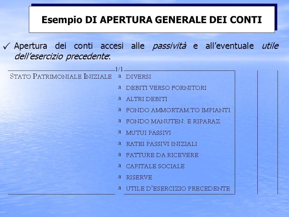 Apertura dei conti accesi alle passività e alleventuale utile dellesercizio precedente: Esempio DI APERTURA GENERALE DEI CONTI 1/1