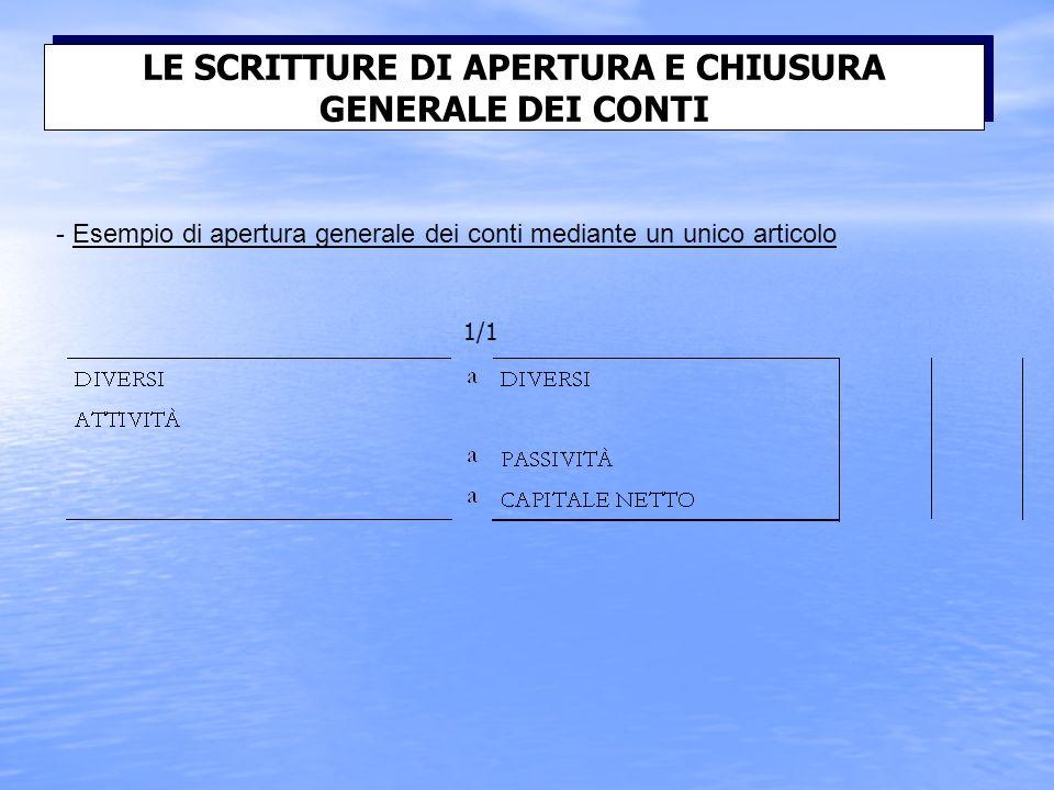 LE SCRITTURE DI APERTURA E CHIUSURA GENERALE DEI CONTI 1/1 - Esempio di apertura generale dei conti mediante un unico articolo