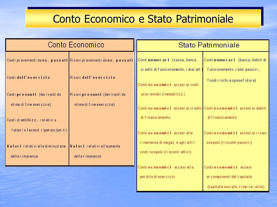 Conto Economico e Stato Patrimoniale