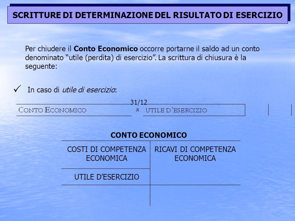 Per chiudere il Conto Economico occorre portarne il saldo ad un conto denominato utile (perdita) di esercizio.