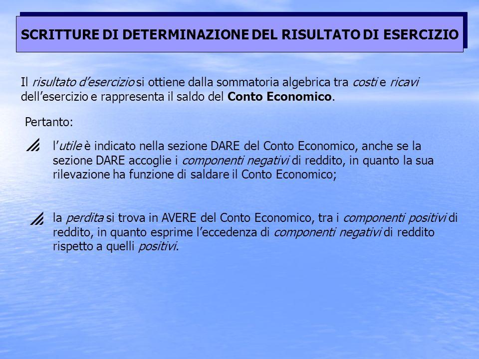 Il risultato desercizio si ottiene dalla sommatoria algebrica tra costi e ricavi dellesercizio e rappresenta il saldo del Conto Economico.