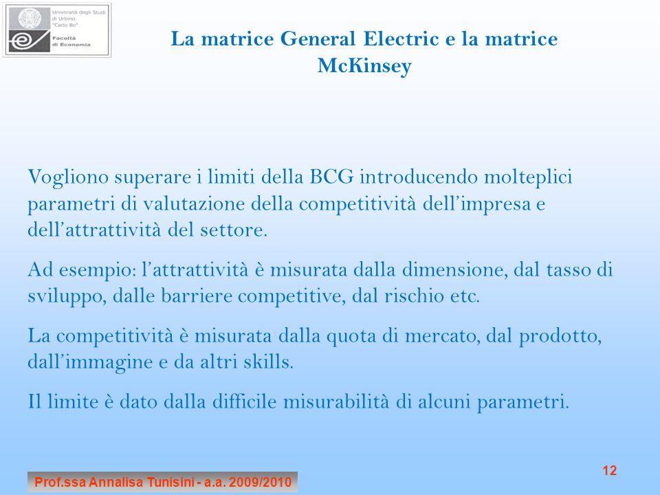 Prof.ssa Annalisa Tunisini - a.a. 2009/2010 12 La matrice General Electric e la matrice McKinsey Vogliono superare i limiti della BCG introducendo mol