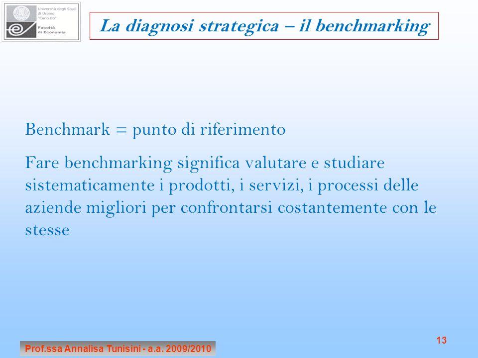 Prof.ssa Annalisa Tunisini - a.a. 2009/2010 13 La diagnosi strategica – il benchmarking Benchmark = punto di riferimento Fare benchmarking significa v