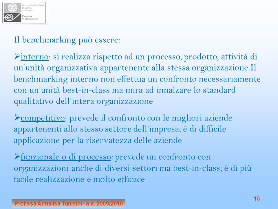Prof.ssa Annalisa Tunisini - a.a. 2009/2010 15 Il benchmarking può essere: interno: si realizza rispetto ad un processo, prodotto, attività di ununità