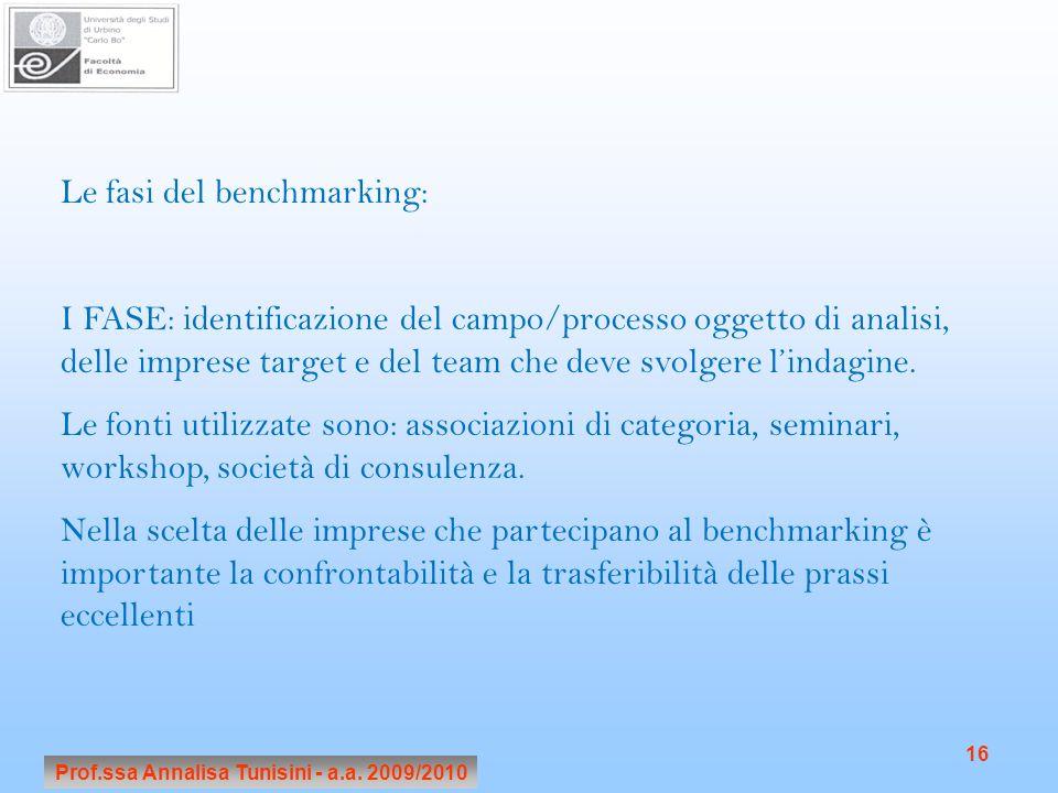 Prof.ssa Annalisa Tunisini - a.a. 2009/2010 16 Le fasi del benchmarking: I FASE: identificazione del campo/processo oggetto di analisi, delle imprese