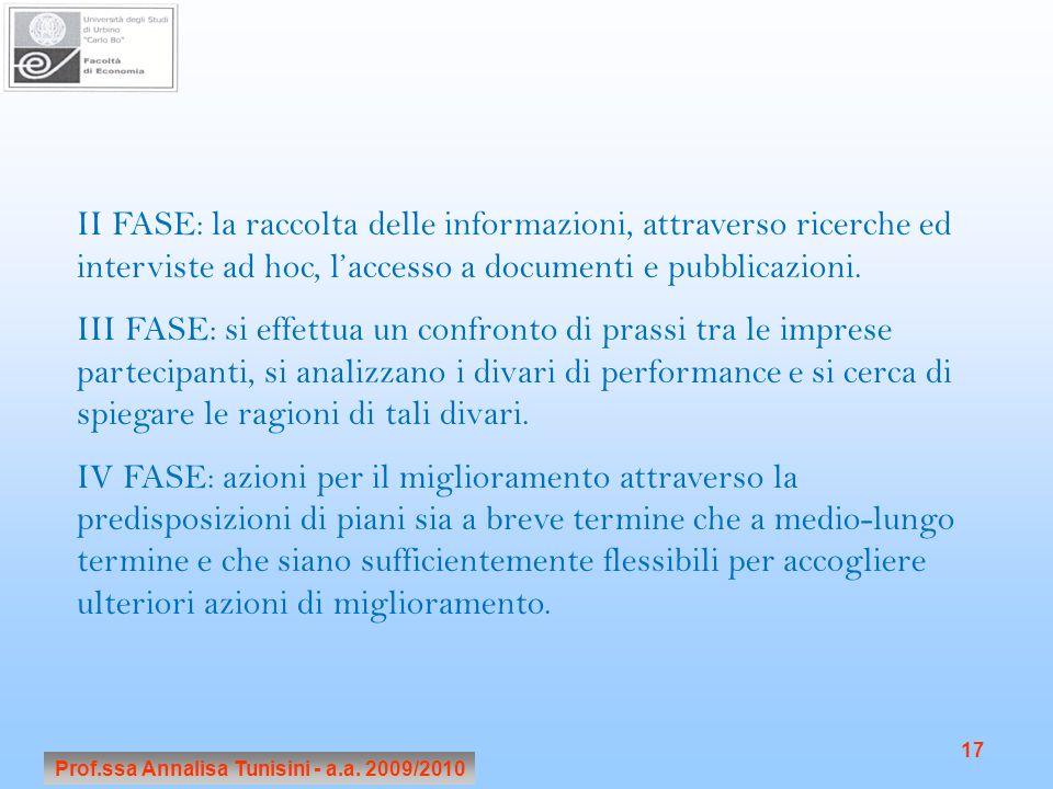 Prof.ssa Annalisa Tunisini - a.a. 2009/2010 17 II FASE: la raccolta delle informazioni, attraverso ricerche ed interviste ad hoc, laccesso a documenti
