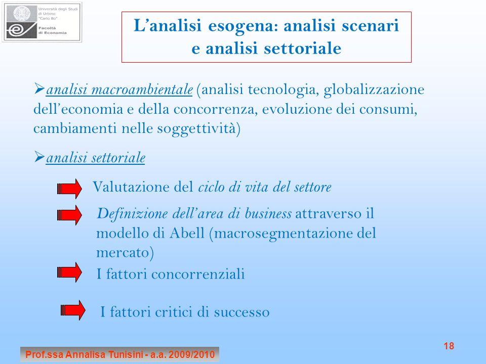 Prof.ssa Annalisa Tunisini - a.a. 2009/2010 18 Lanalisi esogena: analisi scenari e analisi settoriale analisi macroambientale (analisi tecnologia, glo