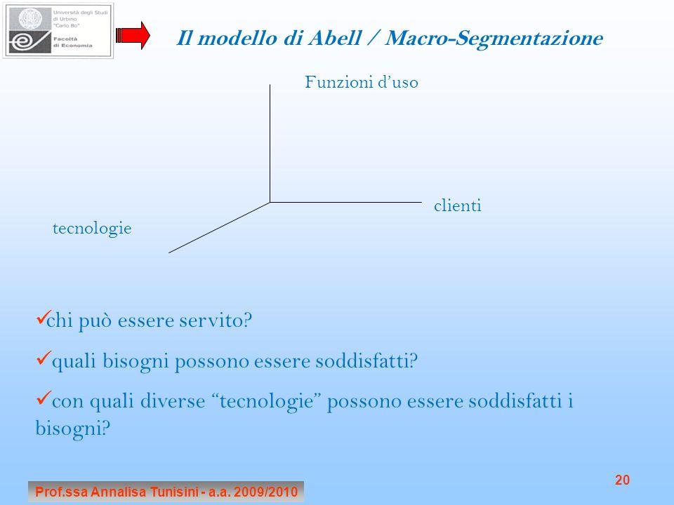 Prof.ssa Annalisa Tunisini - a.a. 2009/2010 20 Il modello di Abell / Macro-Segmentazione Funzioni duso clienti tecnologie chi può essere servito? qual