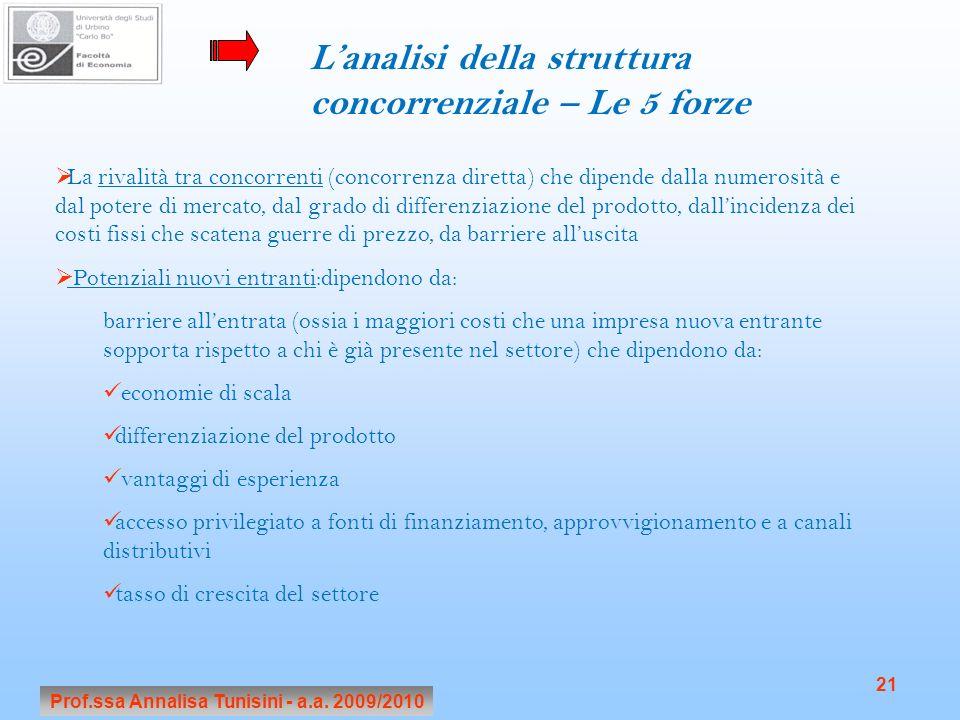 Prof.ssa Annalisa Tunisini - a.a. 2009/2010 21 Lanalisi della struttura concorrenziale – Le 5 forze La rivalità tra concorrenti (concorrenza diretta)