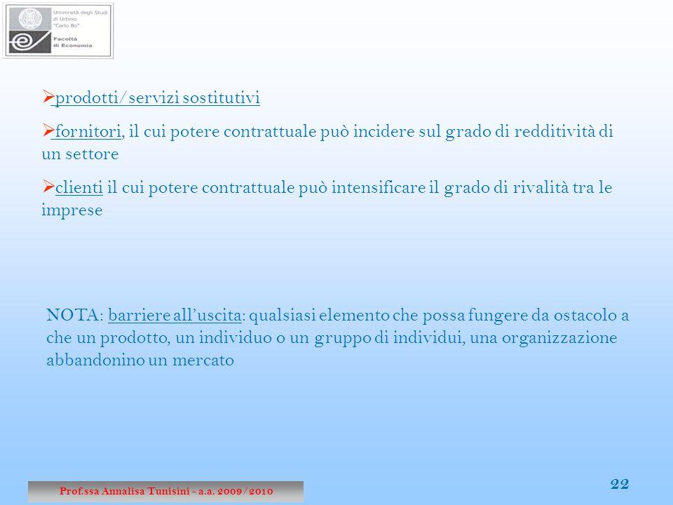 Prof.ssa Annalisa Tunisini - a.a. 2009/2010 22 prodotti/servizi sostitutivi fornitori, il cui potere contrattuale può incidere sul grado di redditivit