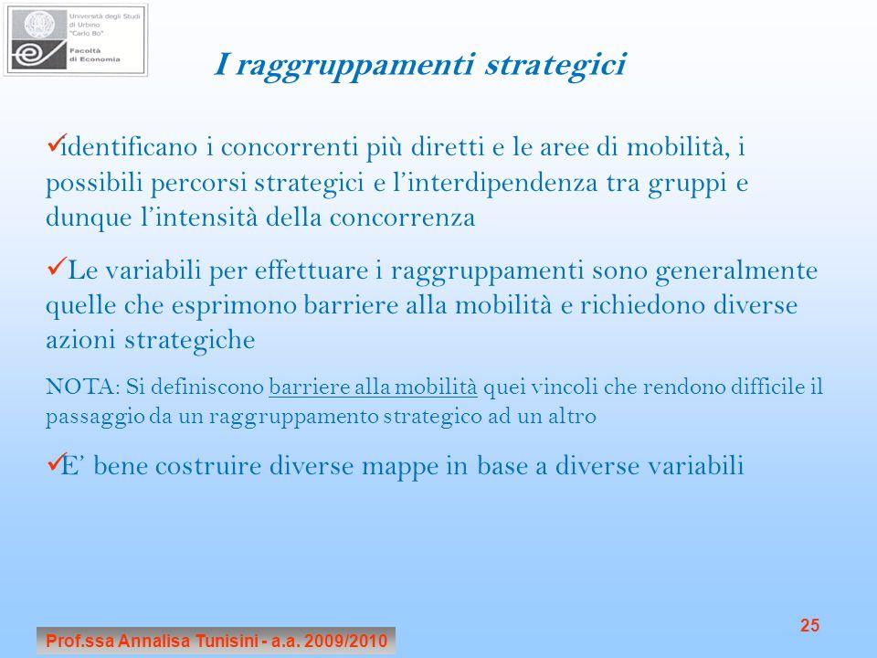 Prof.ssa Annalisa Tunisini - a.a. 2009/2010 25 I raggruppamenti strategici identificano i concorrenti più diretti e le aree di mobilità, i possibili p