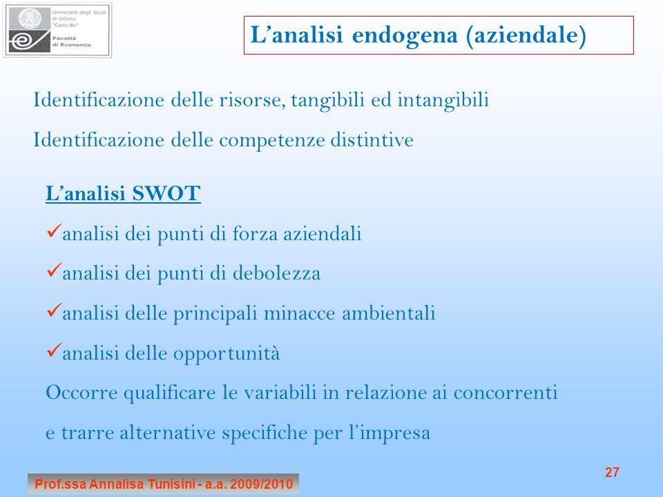 Prof.ssa Annalisa Tunisini - a.a. 2009/2010 27 Lanalisi endogena (aziendale) Identificazione delle risorse, tangibili ed intangibili Identificazione d