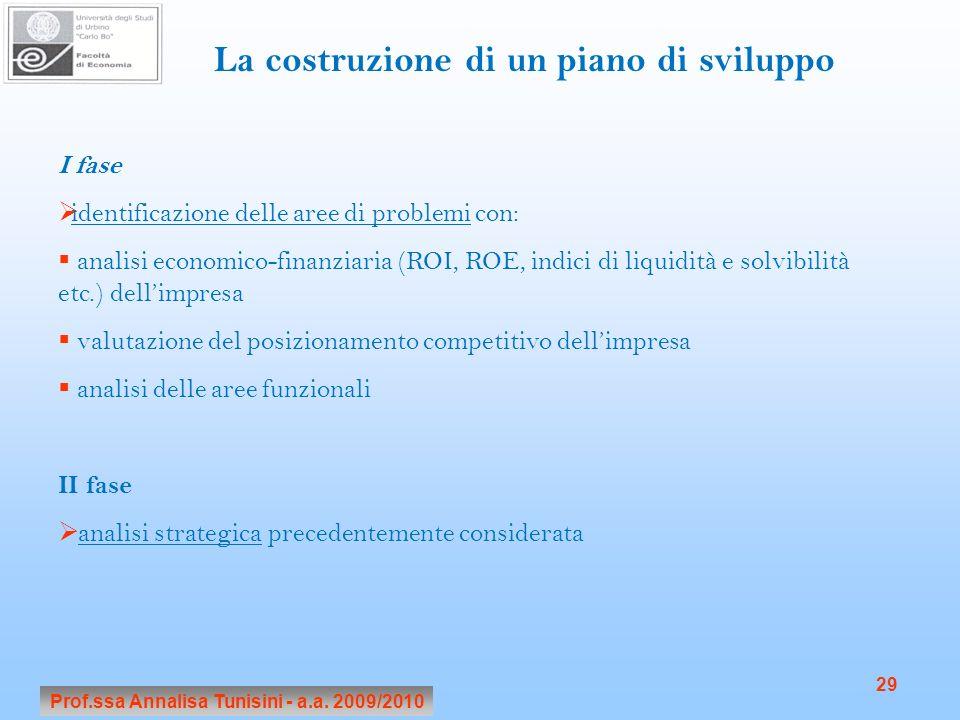 Prof.ssa Annalisa Tunisini - a.a. 2009/2010 29 La costruzione di un piano di sviluppo I fase identificazione delle aree di problemi con: analisi econo
