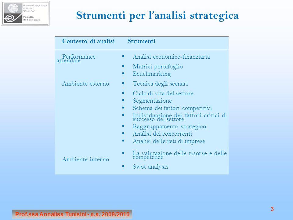 Prof.ssa Annalisa Tunisini - a.a. 2009/2010 3 Contesto di analisiStrumenti Performance aziendale Analisi economico-finanziaria Matrici portafoglio Ben