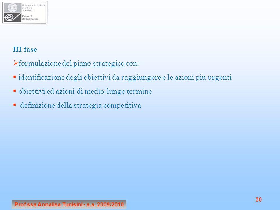 Prof.ssa Annalisa Tunisini - a.a. 2009/2010 30 III fase formulazione del piano strategico con: identificazione degli obiettivi da raggiungere e le azi