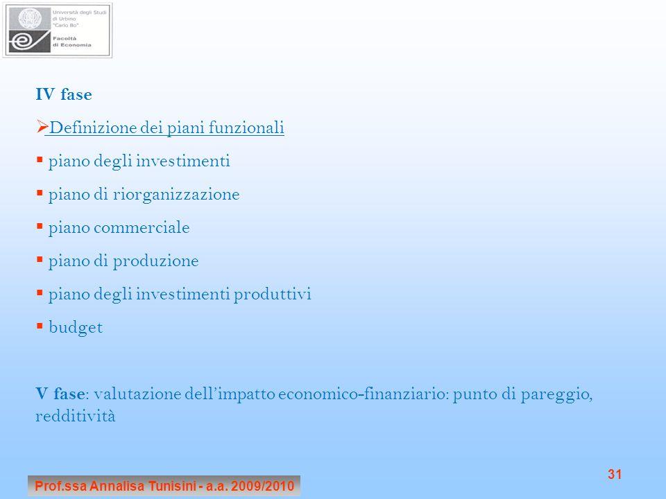 Prof.ssa Annalisa Tunisini - a.a. 2009/2010 31 IV fase Definizione dei piani funzionali piano degli investimenti piano di riorganizzazione piano comme
