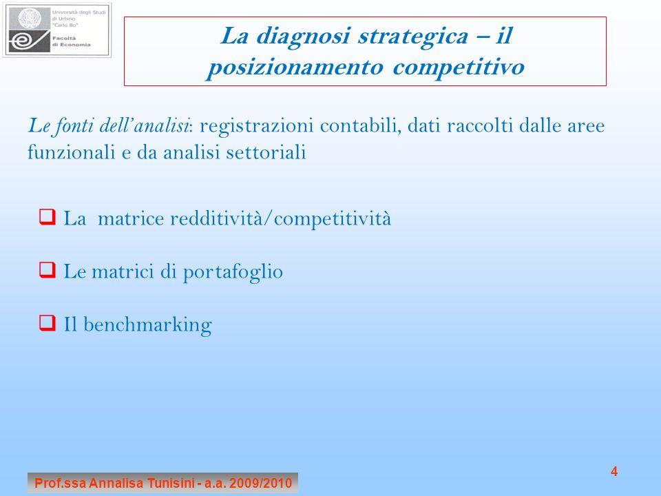 Prof.ssa Annalisa Tunisini - a.a. 2009/2010 4 La diagnosi strategica – il posizionamento competitivo Le fonti dellanalisi : registrazioni contabili, d
