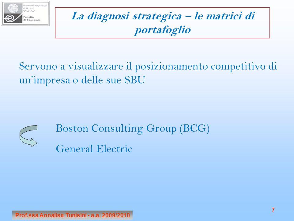 Prof.ssa Annalisa Tunisini - a.a. 2009/2010 7 La diagnosi strategica – le matrici di portafoglio Servono a visualizzare il posizionamento competitivo