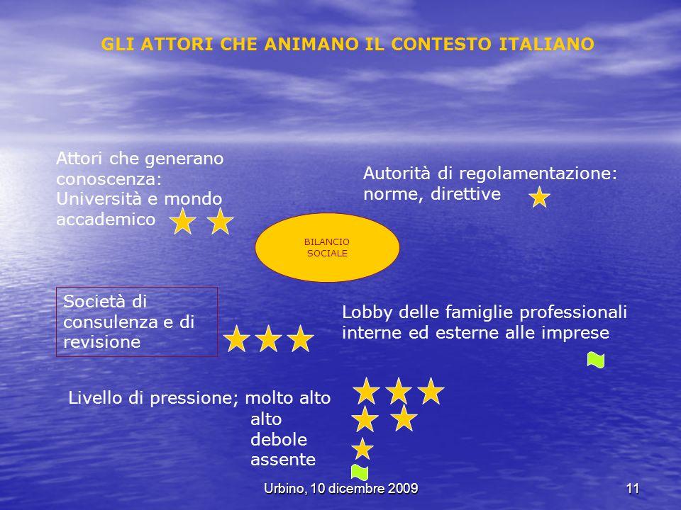 Urbino, 10 dicembre 200911 GLI ATTORI CHE ANIMANO IL CONTESTO ITALIANO Attori che generano conoscenza: Università e mondo accademico Società di consul