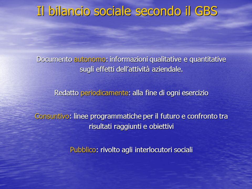 Il bilancio sociale secondo il GBS Documento autonomo: informazioni qualitative e quantitative sugli effetti dellattività aziendale. Redatto periodica