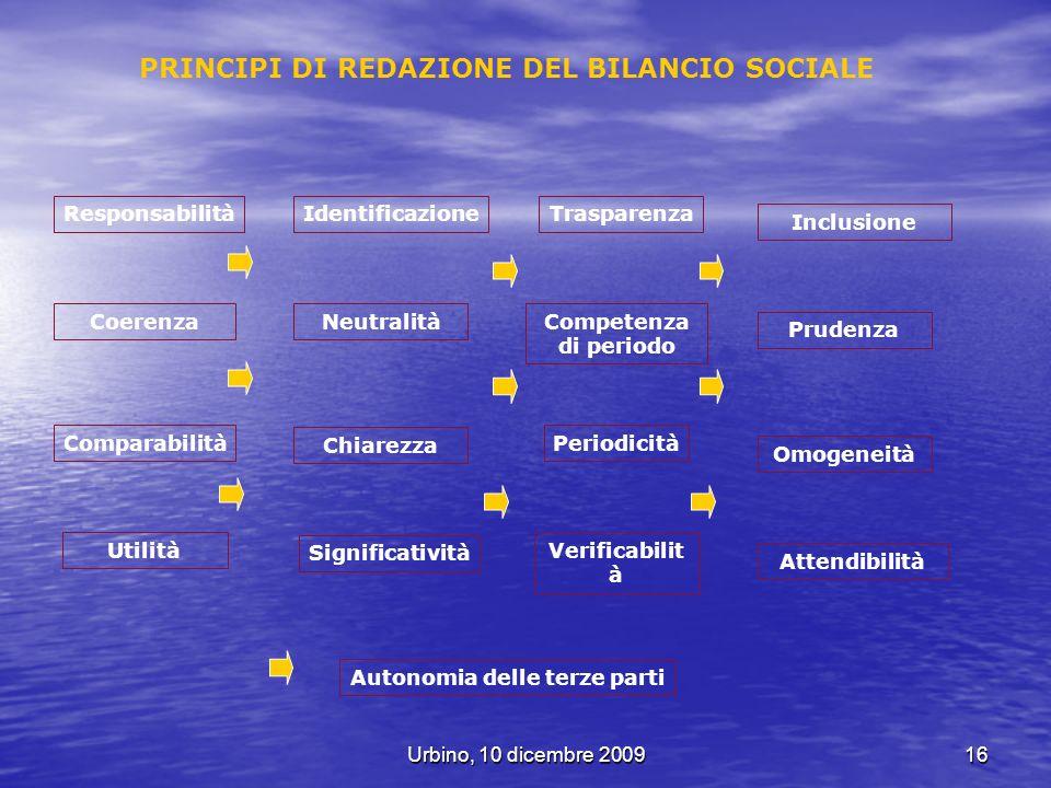 Urbino, 10 dicembre 200916 Responsabilità Coerenza Comparabilità Utilità Identificazione Neutralità Chiarezza Significatività Trasparenza Competenza d