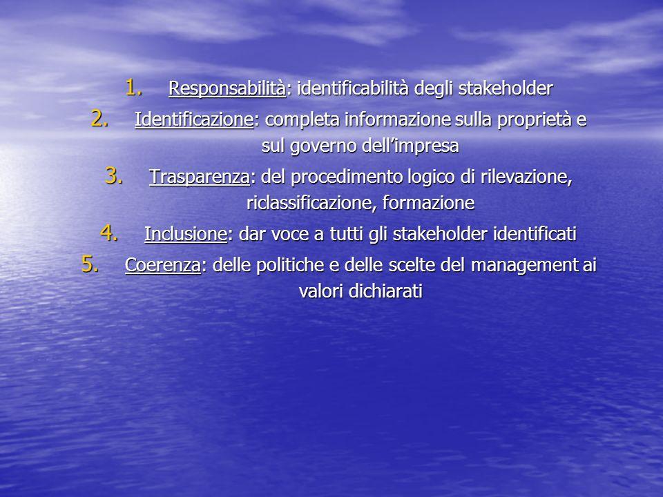 1. Responsabilità: identificabilità degli stakeholder 2. Identificazione: completa informazione sulla proprietà e sul governo dellimpresa 3. Trasparen