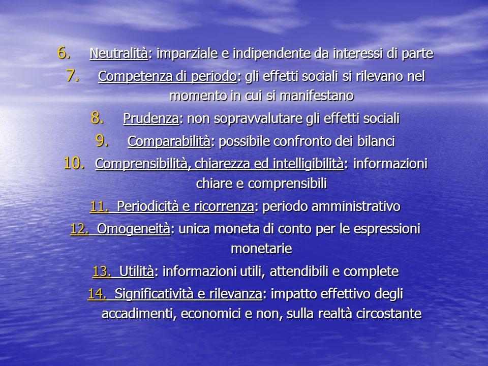 6. Neutralità: imparziale e indipendente da interessi di parte 7. Competenza di periodo: gli effetti sociali si rilevano nel momento in cui si manifes
