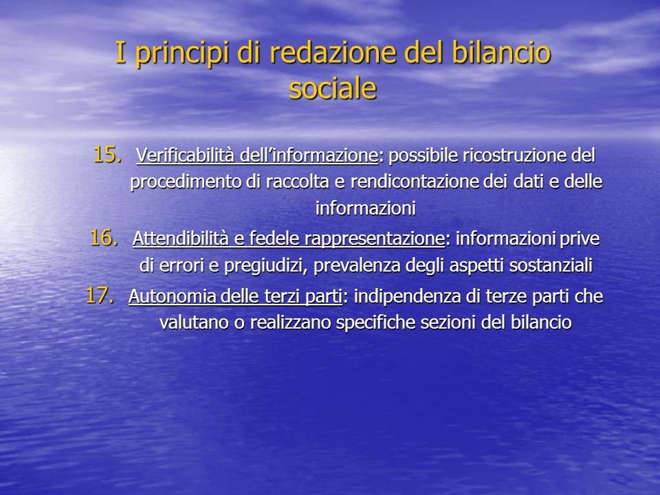 I principi di redazione del bilancio sociale 15. Verificabilità dellinformazione: possibile ricostruzione del procedimento di raccolta e rendicontazio