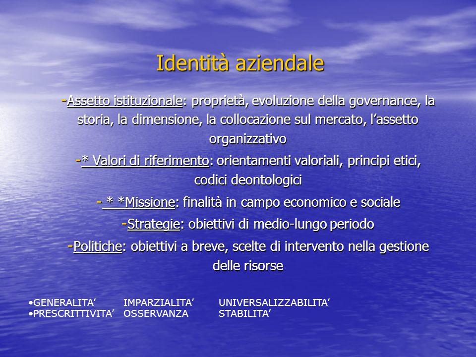 Identità aziendale - Assetto istituzionale: proprietà, evoluzione della governance, la storia, la dimensione, la collocazione sul mercato, lassetto or