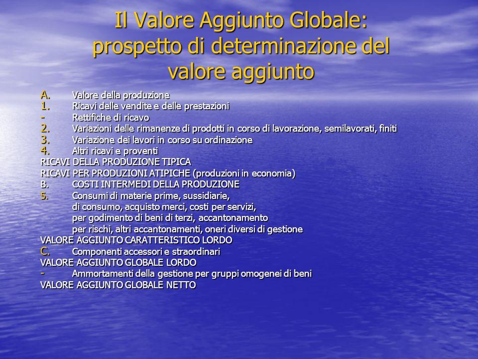 Il Valore Aggiunto Globale: prospetto di determinazione del valore aggiunto A. Valore della produzione 1. Ricavi delle vendite e delle prestazioni - R