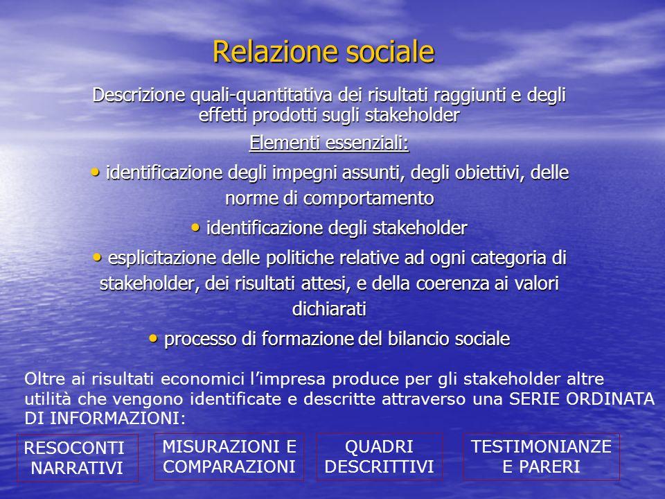 Relazione sociale Descrizione quali-quantitativa dei risultati raggiunti e degli effetti prodotti sugli stakeholder Elementi essenziali: identificazio