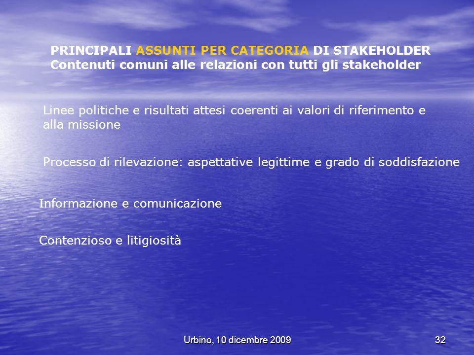 Urbino, 10 dicembre 200932 PRINCIPALI ASSUNTI PER CATEGORIA DI STAKEHOLDER Contenuti comuni alle relazioni con tutti gli stakeholder Linee politiche e