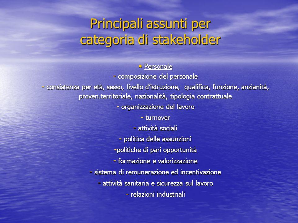Principali assunti per categoria di stakeholder Personale Personale - composizione del personale - consistenza per età, sesso, livello distruzione, qu