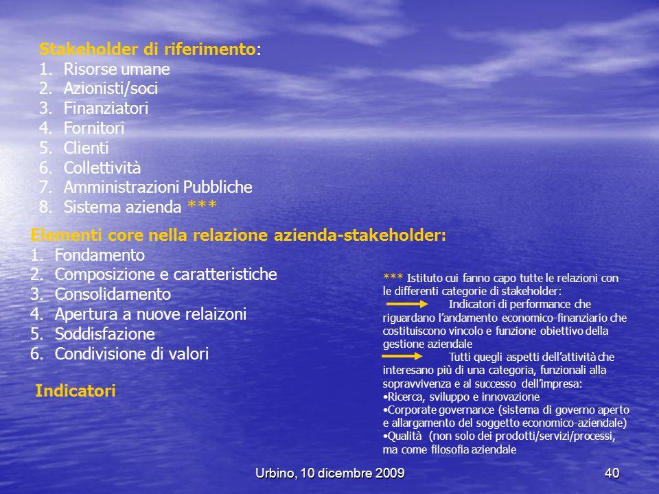 Urbino, 10 dicembre 200940 Stakeholder di riferimento: 1.Risorse umane 2.Azionisti/soci 3.Finanziatori 4.Fornitori 5.Clienti 6.Collettività 7.Amminist