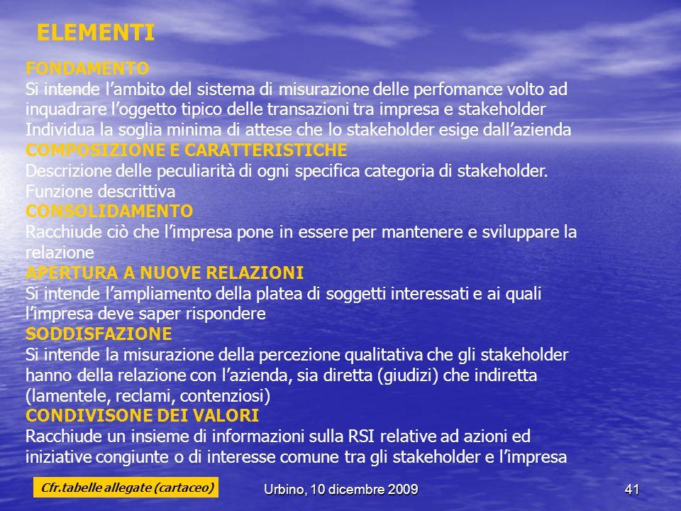 Urbino, 10 dicembre 200941 ELEMENTI FONDAMENTO Si intende lambito del sistema di misurazione delle perfomance volto ad inquadrare loggetto tipico dell