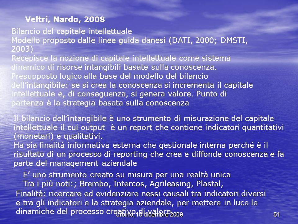 Urbino, 10 dicembre 200951 Veltri, Nardo, 2008 Bilancio del capitale intellettuale Modello proposto dalle linee guida danesi (DATI, 2000; DMSTI, 2003)