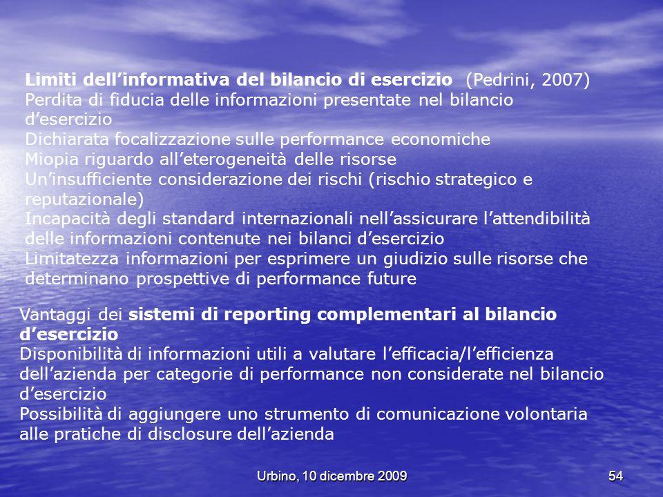 Urbino, 10 dicembre 200954 Limiti dellinformativa del bilancio di esercizio (Pedrini, 2007) Perdita di fiducia delle informazioni presentate nel bilan