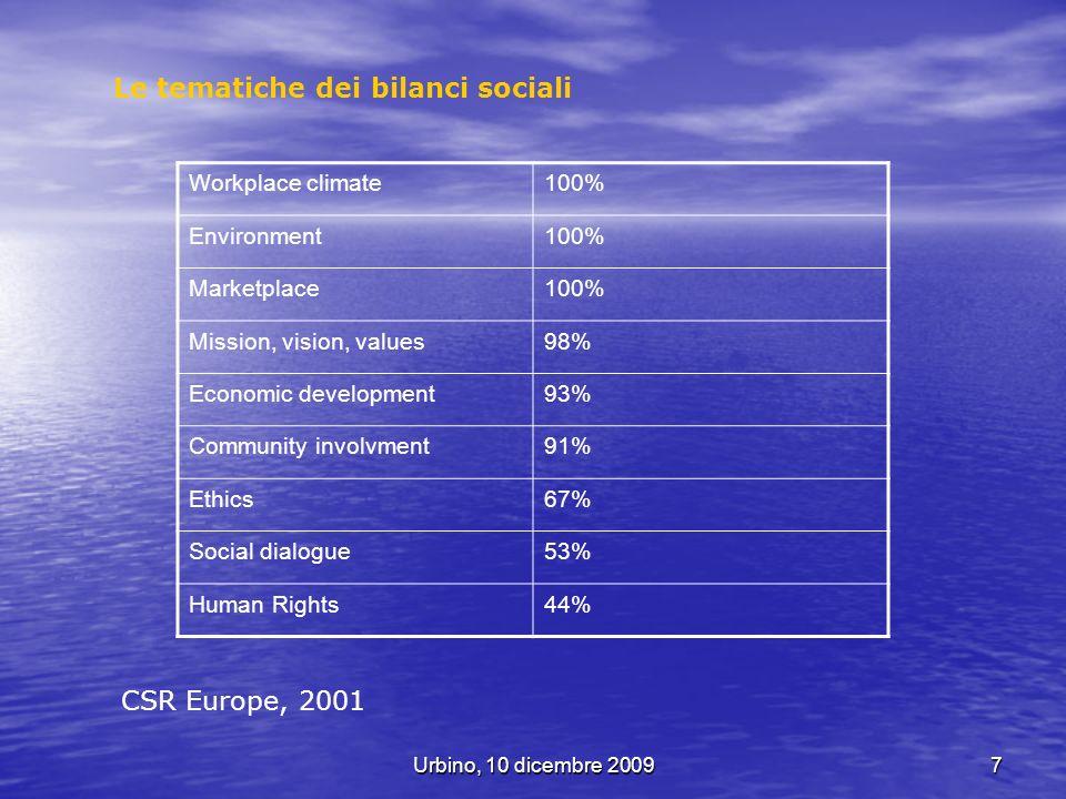 Urbino, 10 dicembre 20097 Le tematiche dei bilanci sociali Workplace climate100% Environment100% Marketplace100% Mission, vision, values98% Economic d