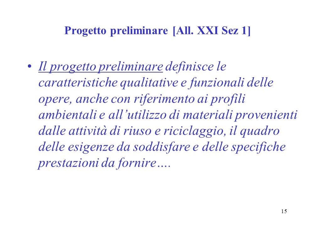 15 Progetto preliminare [All.
